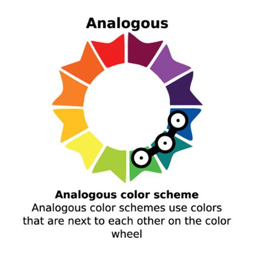 การจับคู่สี อลูมิเนียมคอมโพสิต แบบ Analogous