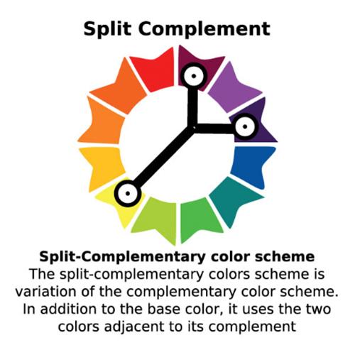 การจับคู่สี อลูมิเนียมคอมโพสิต แบบ Split Complement