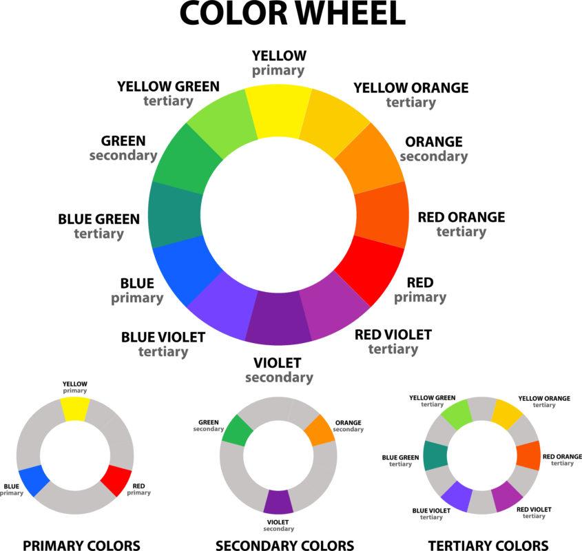 วงล้อสี (Color Wheel)